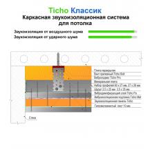 """Звукоизоляция потолка, каркасная система """"Тихо Классик"""", фото 1"""