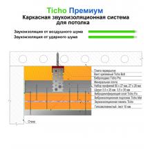 """Звукоизоляция потолка, каркасная система """"Тихо Премиум"""", фото 1"""