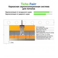 """Звукоизоляция потолка, каркасная система """"Тихо Лайт"""", фото 1"""