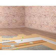 "Шумоизоляция пола в квартире - система ""Стандарт"" Толщина - 40 мм, RW = 58-60 дБ, фото 1"