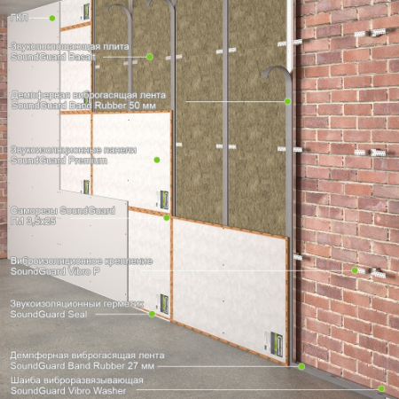 """Каркасная звукоизоляция стены - система """"Премиум"""" Толщина - 80 мм, RW = 70-72 дБ., фото 1"""