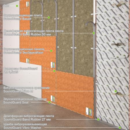 "Каркасная звукоизоляция стены ""Стандарт комфорт"" Толщина - 95 мм, RW = 69-71 дБ., фото 1"