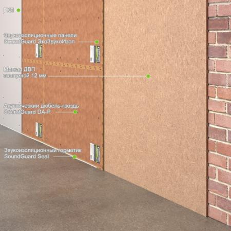 Бескаркасная звукоизоляция стены Стандарт+Толщина - 36 мм, RW = 61-62 дБ., фото 1